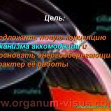 Корниловский И.М. Новая концепция механизма аккомодации. The new concept of the mechanism of accommodation. Портал Орган зрения www.organum-visus.com