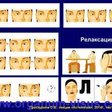 """Проскурина О.В. Астенопия: клиника, диагностика, лечение. Часть 4 (окончание). Лекция для офтальмологов, оптиков, оптометристов и специалистов, изучающих орган зрения в рамках образовательного проекта """"Занимательная аккомодология"""" при поддержке компании Sentiss.  Информационный партнер офтальмологический портал Орган зрения www.organum-visus.com (Proskurina O.V. Asthenopia: clinical features, diagnosis and treatment)"""
