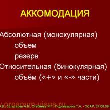 Аккомодография - новый метод изучения акккомодации