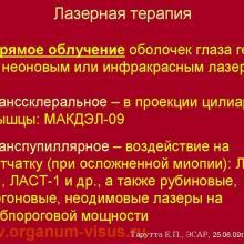 Тарутта Е.П. Принципы и методы контроля прогрессирования миопии у детей и подростков. ЭСАР, SABAR, 2009г, www.organum-visus.com